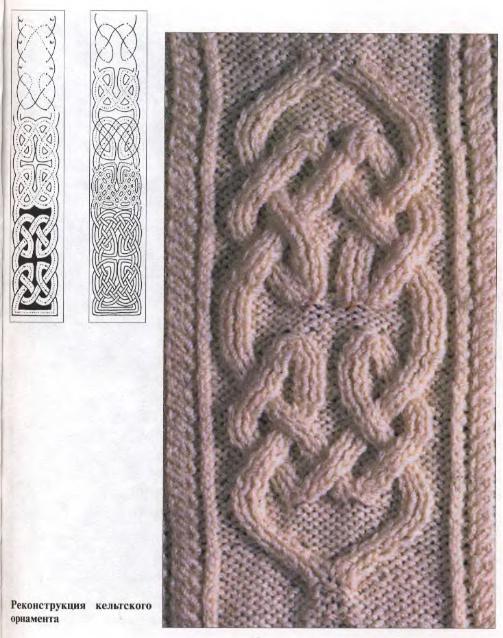 Кельтский орнамент в вязании