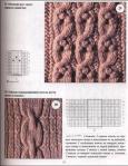 схемы вязания жгутов аранская техника вязания