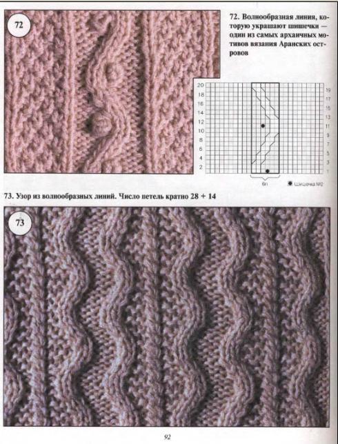 ирландское вязание волны схемы 15.
